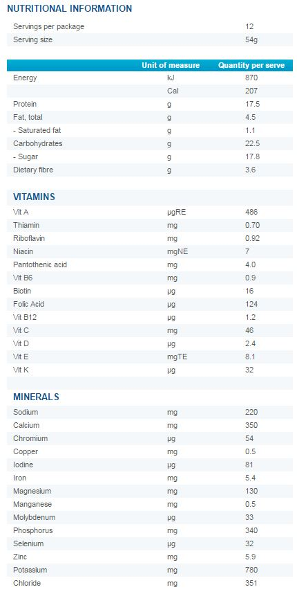 Optifast VLCD Banana Shake Nutritional Information