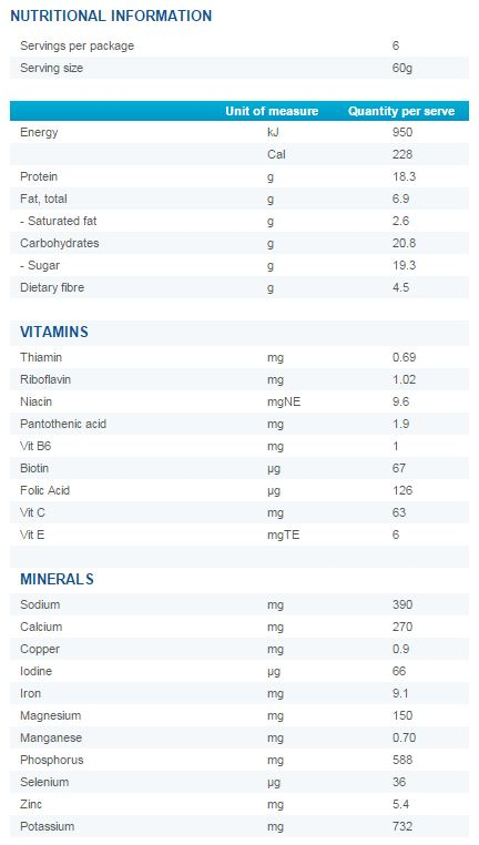 Optifast VLCD Berry Crunch Bar Nutritional Information