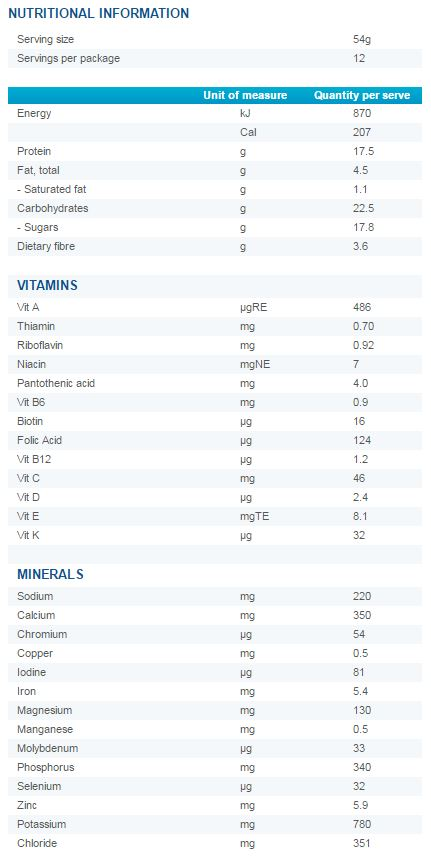 Optifast VLCD Vanilla Shake Nutritional Information