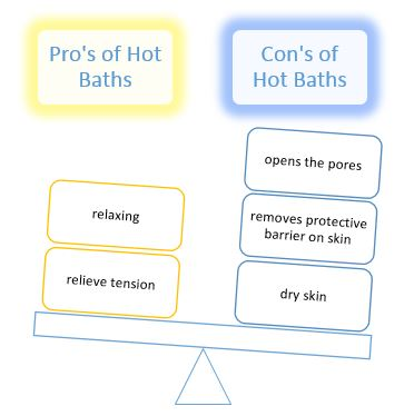 Pro's and Con's of hot baths