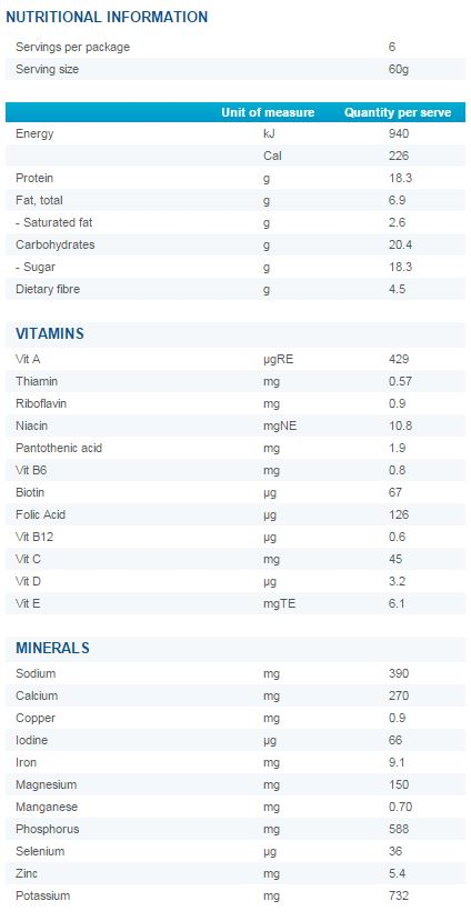 Optifast VLCD Cappuccino Bar Nutritional Information