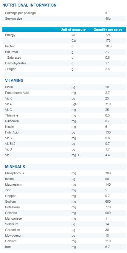 Optifast VLCD Chicken Flavour Soup Nutritional Information