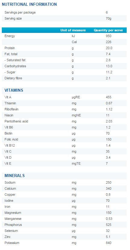 Optifast VLCD Chocolate Bar Nutritional Information