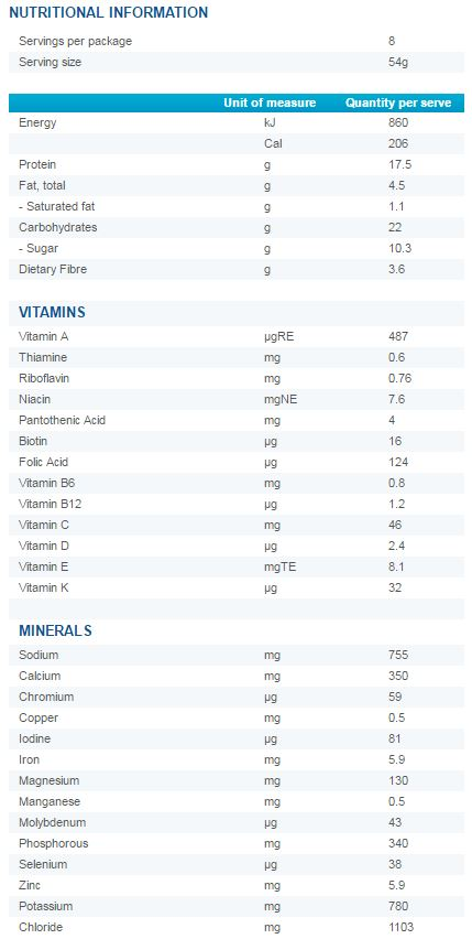 Optifast VLCD Tomato Soup Country Style Nutritional Information